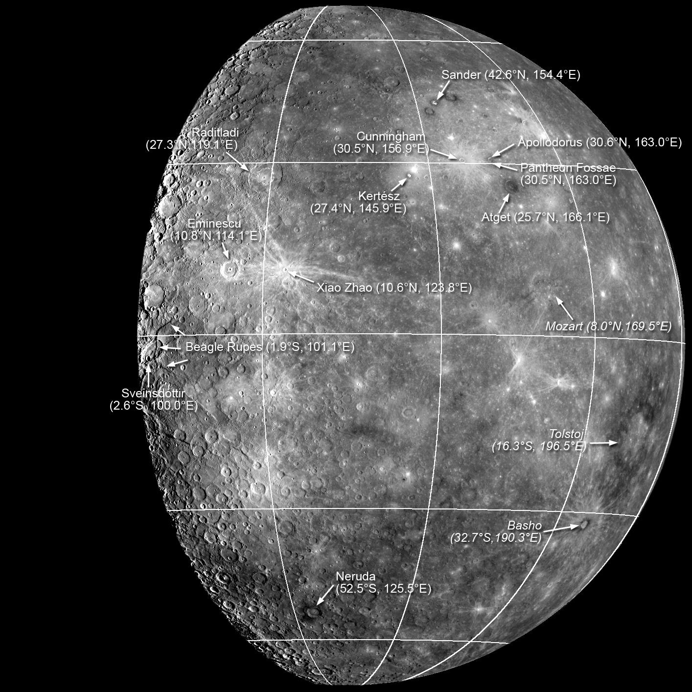 Original Name Of Mercury