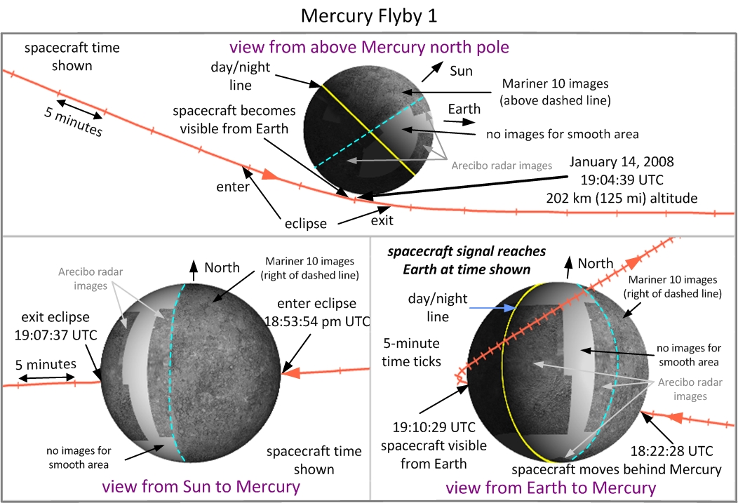 MESSENGER > Resources > Flyby Information