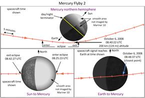 planet mercury surface gravity - photo #33