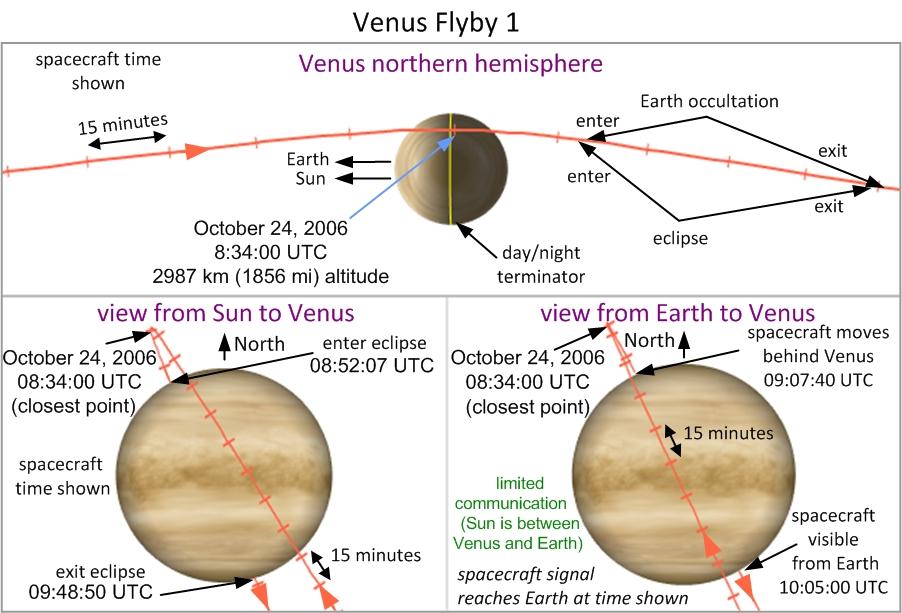 closest planet to venus - photo #37